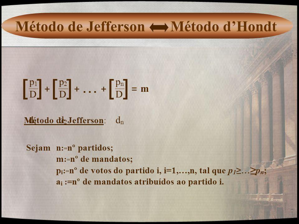 [ ] … Método de Jefferson Método d'Hondt = p1 + p2 pn m D D D d1 d2 dn